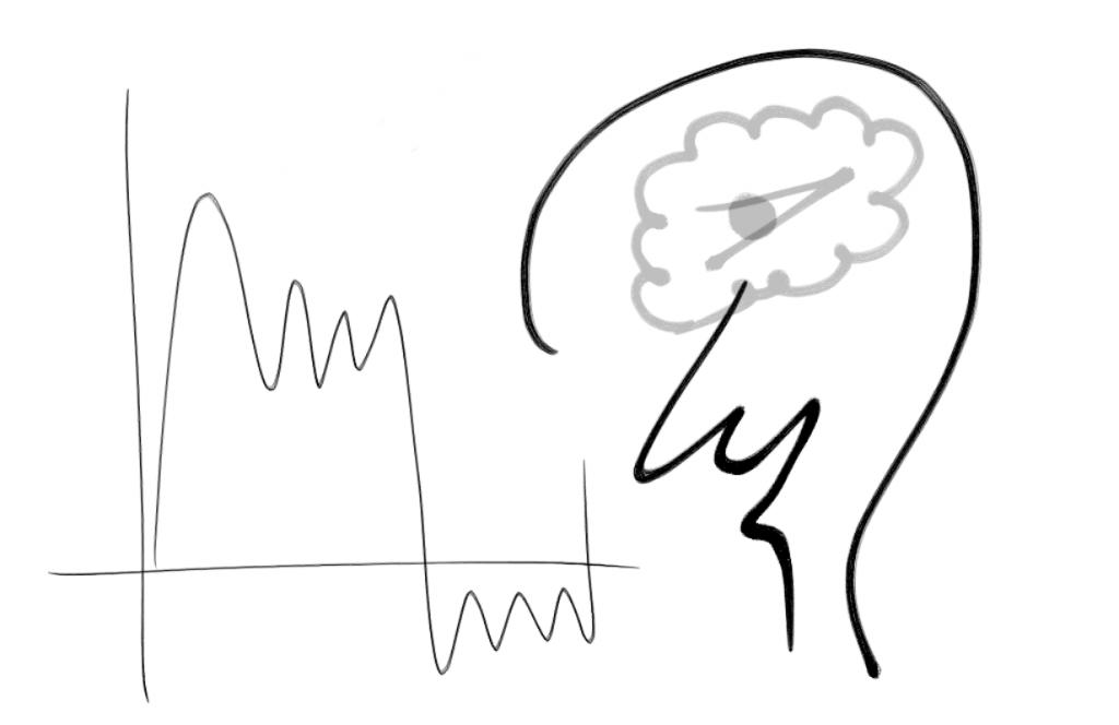 Inducción cerebral
